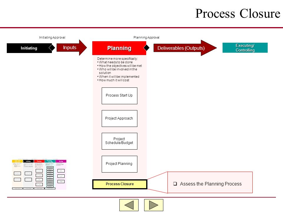 Process Closure Planning Inputs Deliverables (Outputs)