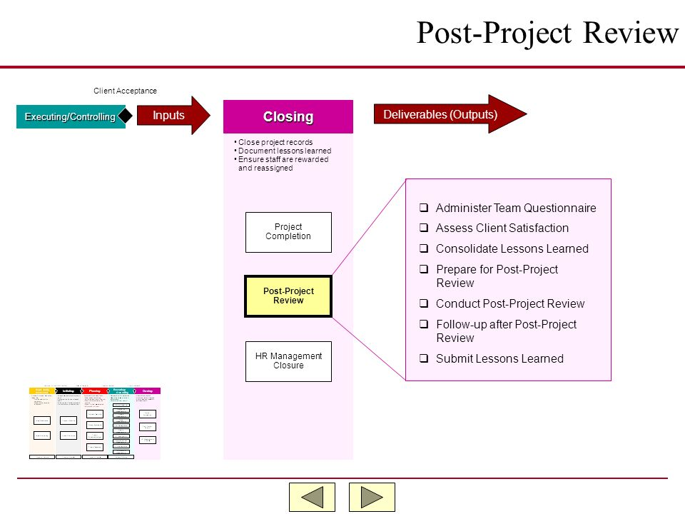 Post-Project Review Closing Inputs Deliverables (Outputs)
