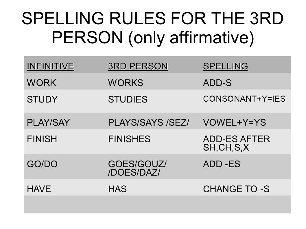 3rd person rules