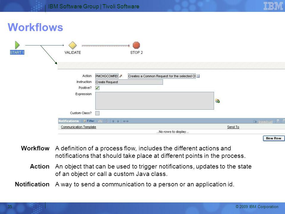 Ccmdb overview august 14 ppt video online download 35 workflows maxwellsz