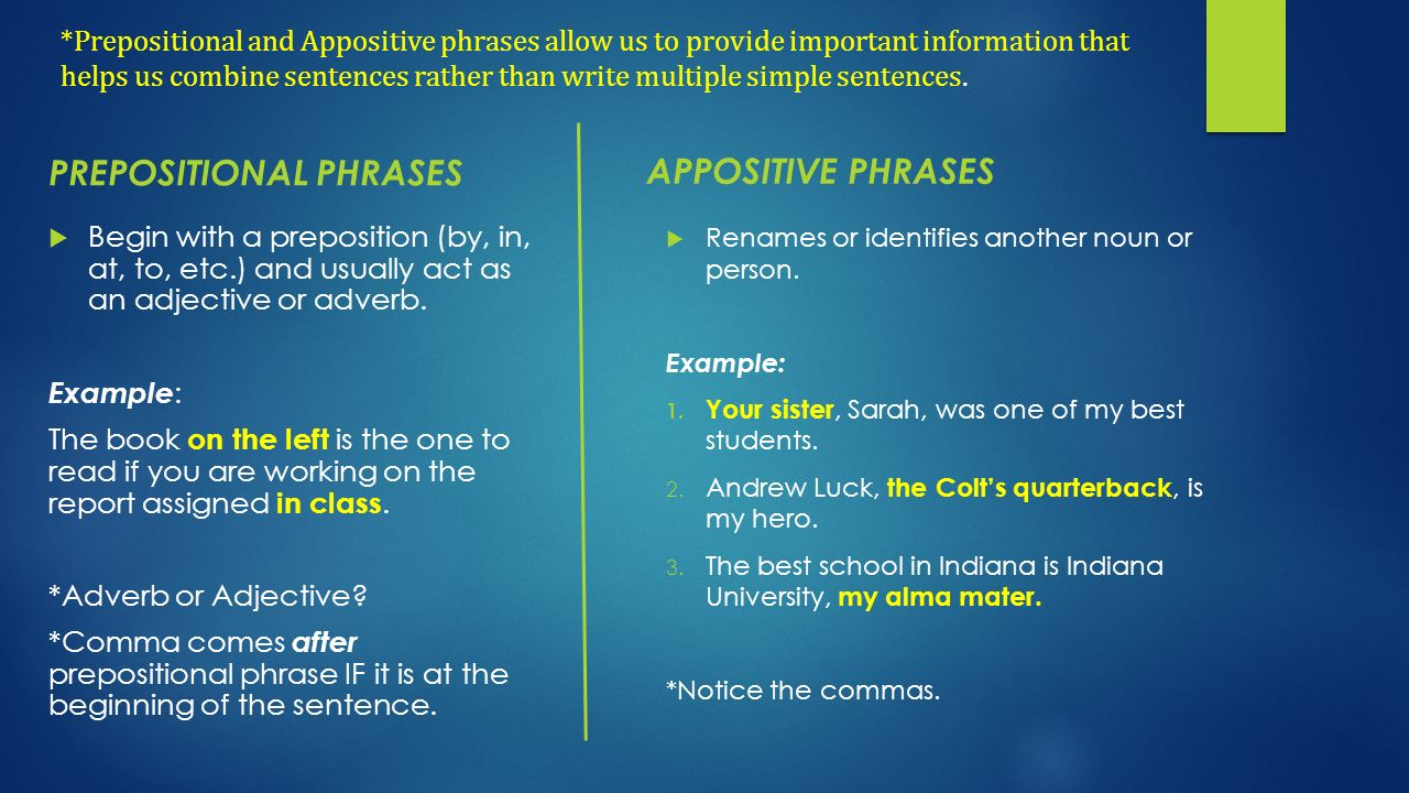 prepositional phrase help A prepositional phrase is a group of words consisting of a preposition, its object, and any words that modify the object most of the time, a prepositional phrase modifies a verb or a noun these two kinds of prepositional phrases are called adverbial phrases and adjectival phrases, respectively.