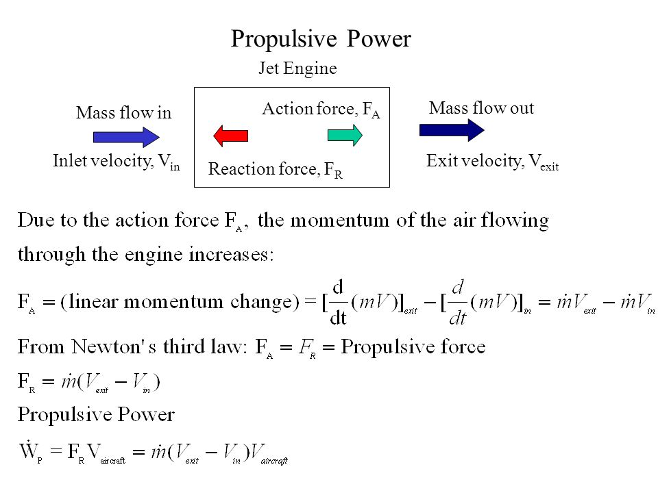 Gas Power Cycle Jet Propulsion Technology A Case Study Ppt Video Online Download