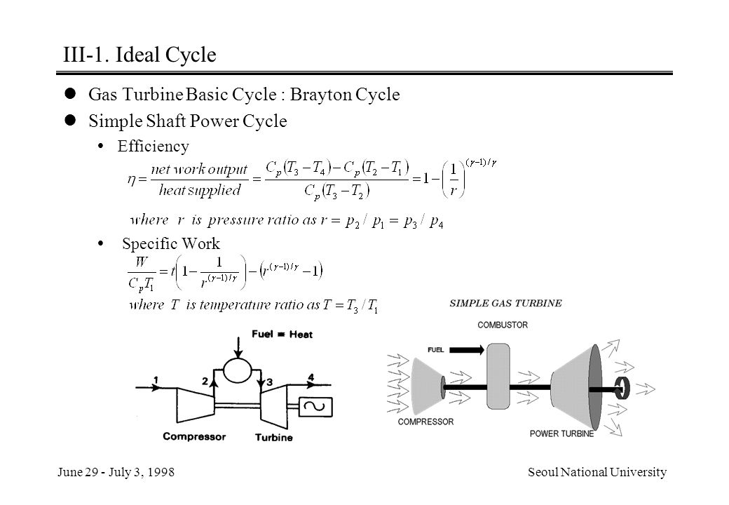 Fundamentals in the gas turbine engine ppt video online download.