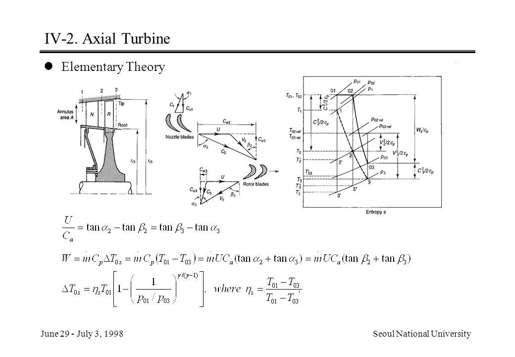 Turbine Diagram Elementary - Trusted Wiring Diagram •