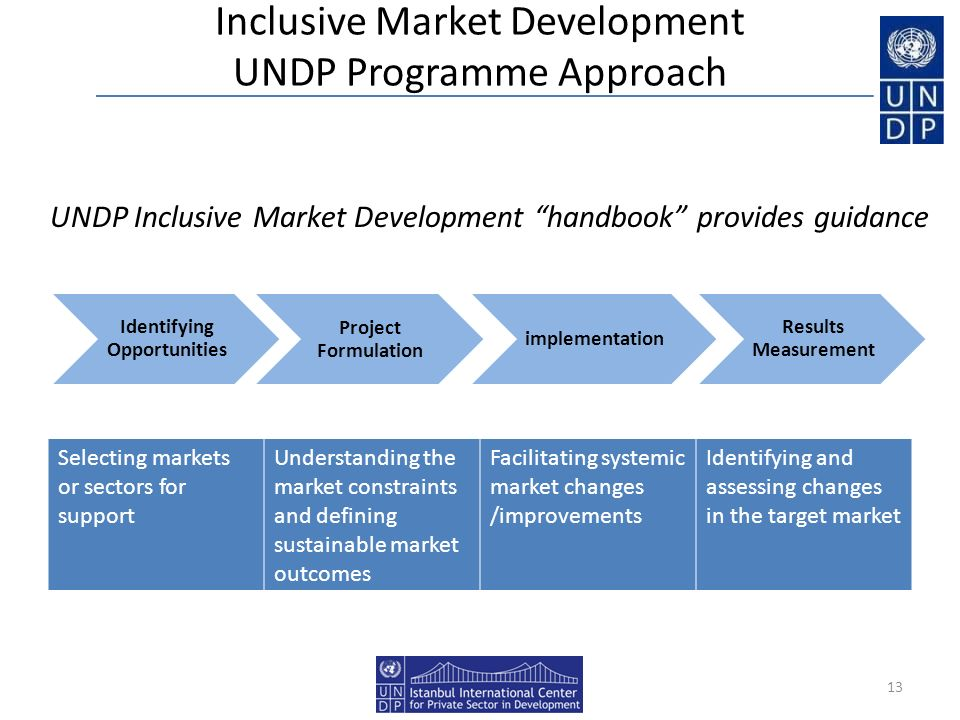 Inclusive Market Development UNDP Programme Approach