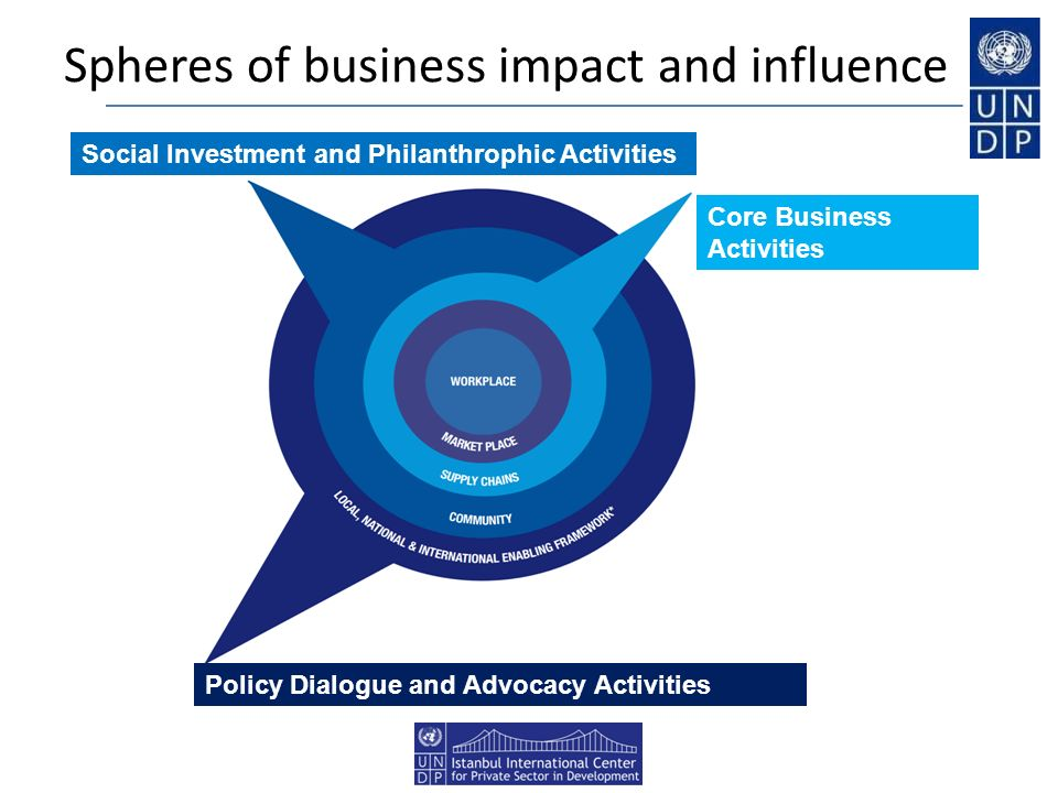Spheres of business impact and influence