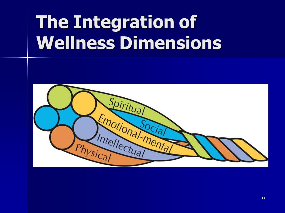 The Integration of Wellness Dimensions