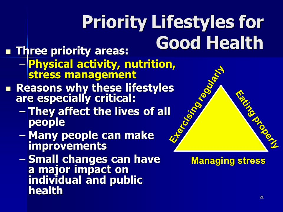 Priority Lifestyles for Good Health