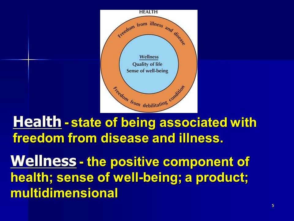 Health - state of being associated with freedom from disease and illness.