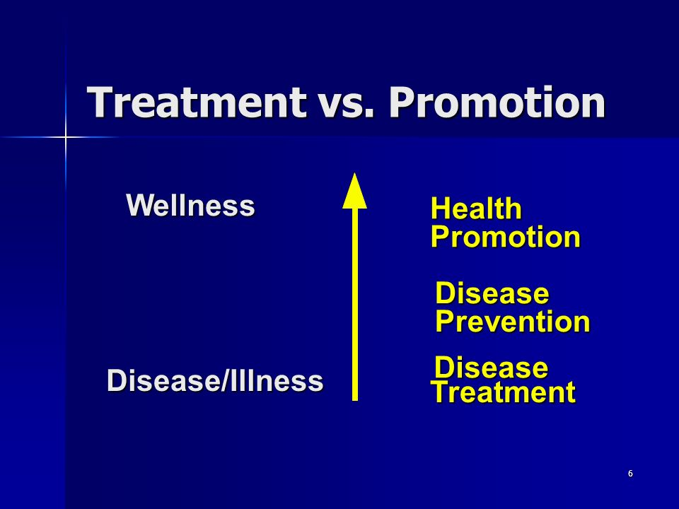 Treatment vs. Promotion