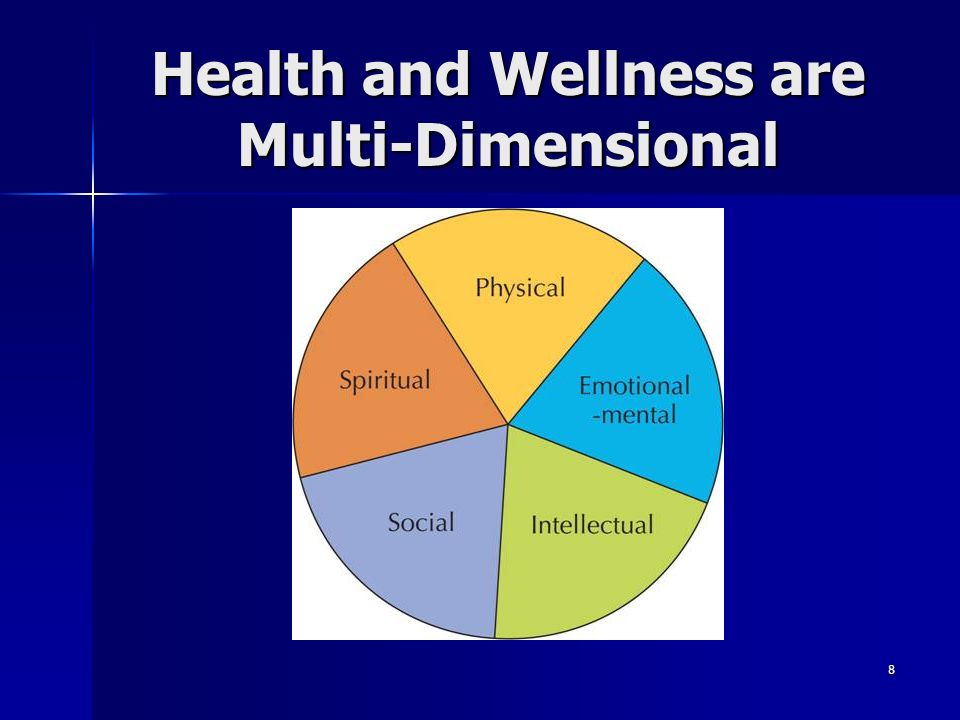 Health and Wellness are Multi-Dimensional