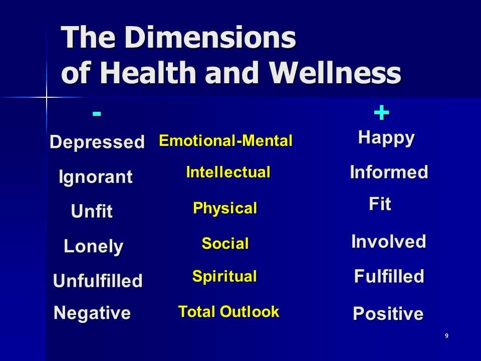 The Dimensions of Health and Wellness