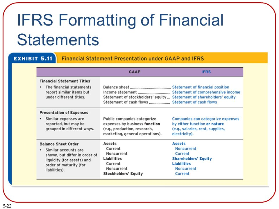 How Do the Balance Sheet and Cash Flow Statement Differ?