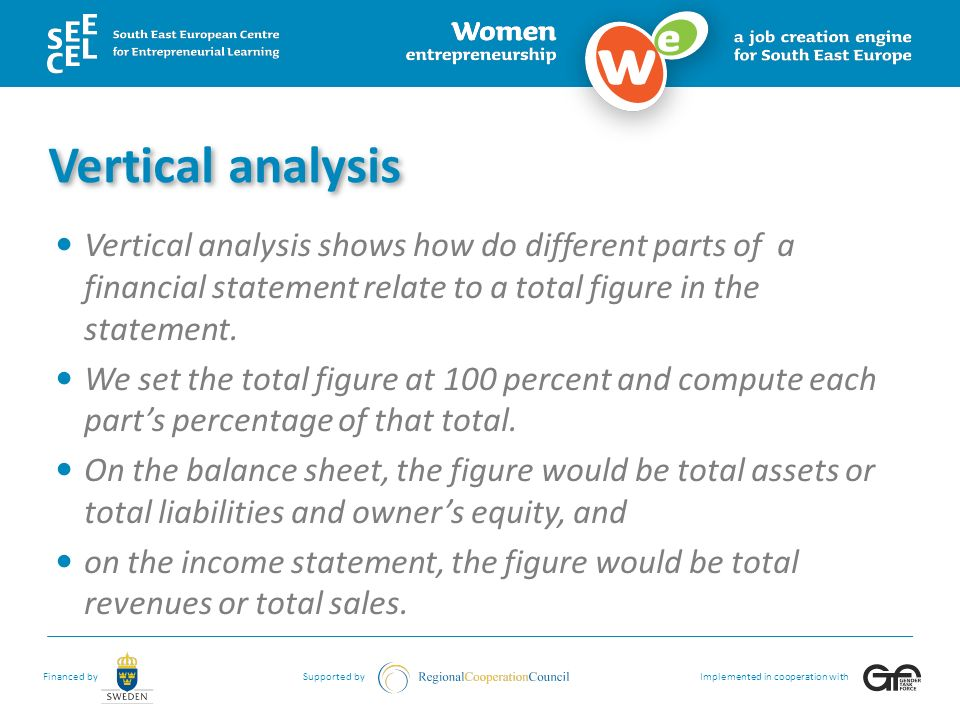 how do you do a vertical analysis