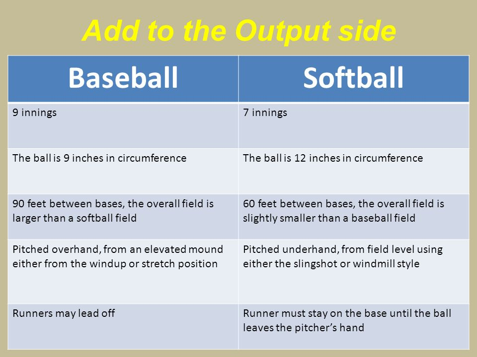 Baseball Softball Ppt Video Online Download