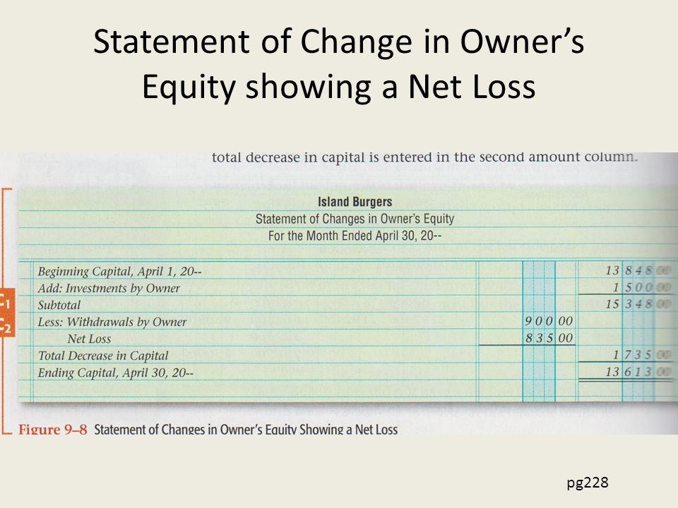 financial statements for a sole proprietorship