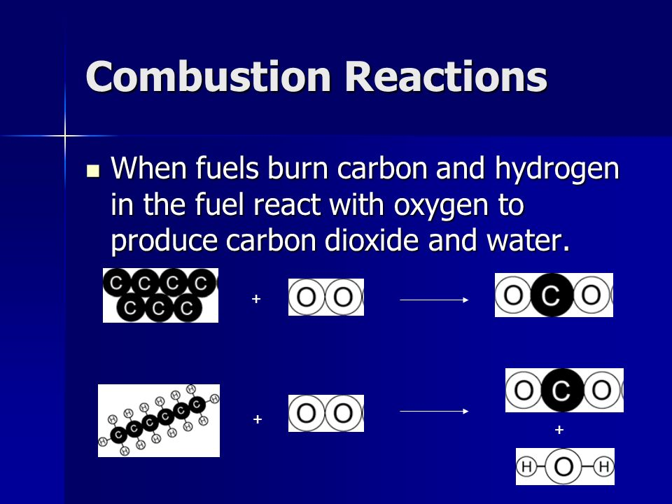 Combustion Reactions When fuels burn carbon and hydrogen in the fuel react with oxygen to produce carbon dioxide and water.