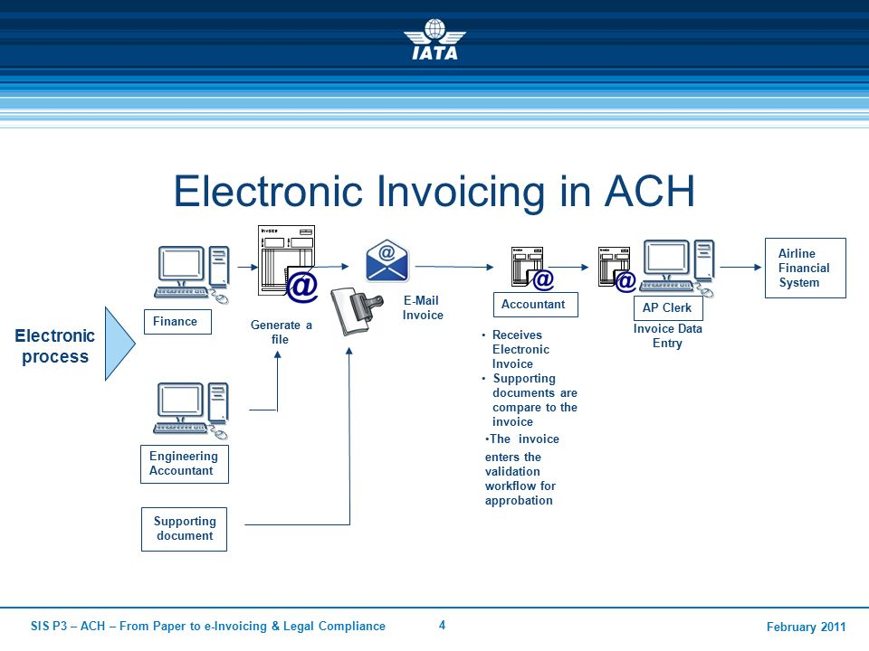 From Paper To EInvoicing And Legal Compliance Ppt Video Online - Electronic invoice system