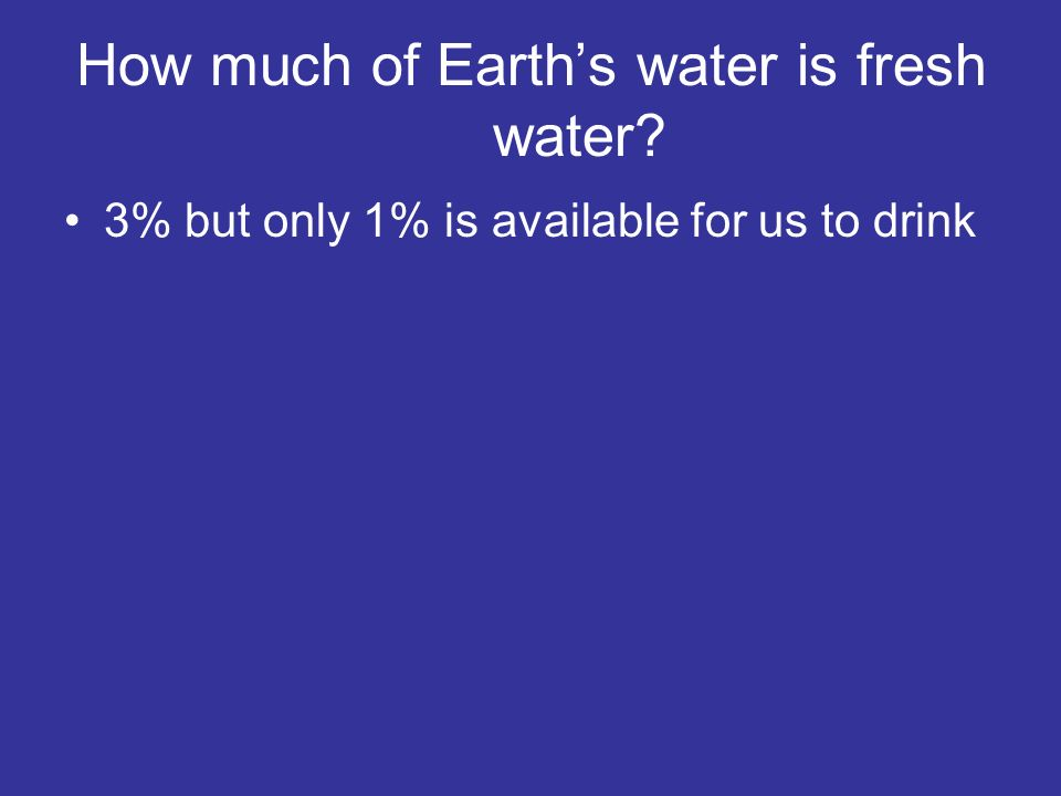 How much of Earth's water is fresh water