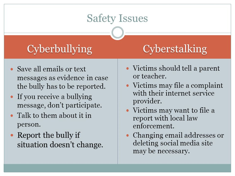 Safety Issues Cyberbullying Cyberstalking