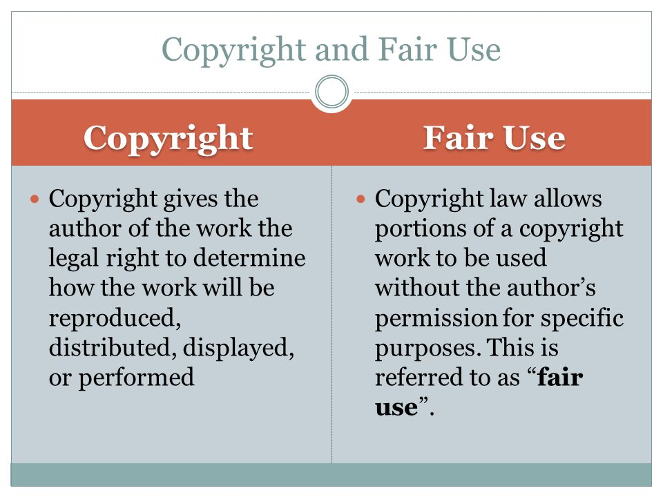 Copyright and Fair Use Copyright. Fair Use.