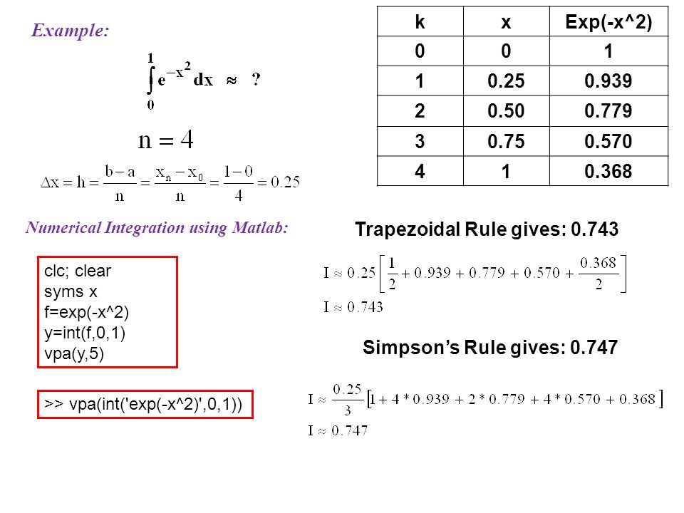 Example: trapezoidal rule.