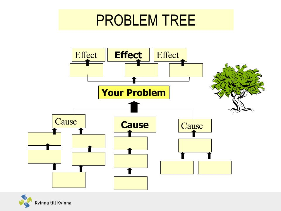 PROBLEM TREE Effekr Effect Effect Effect Your Problem Cause Cause