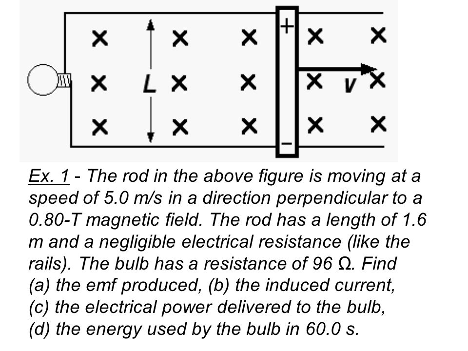 Ex. 1 - The rod in the above figure is moving at a speed of 5