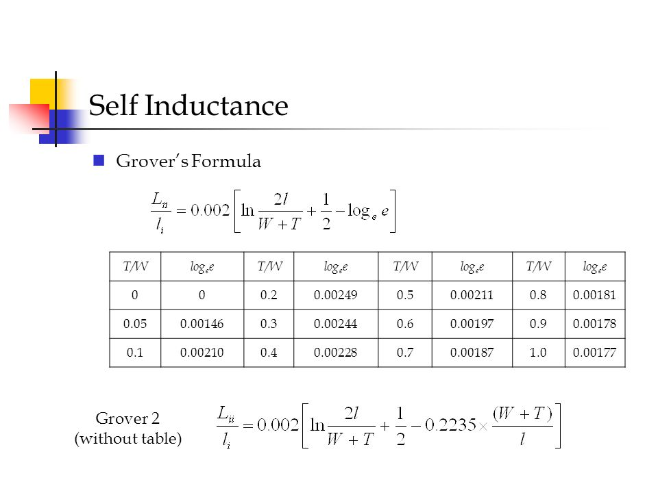 On-Chip Inductance Extraction - Concept & Formulae – ppt download