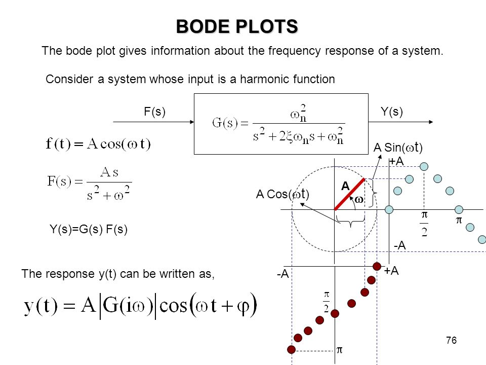 How to find nagle of asymptotes in root locus matlab