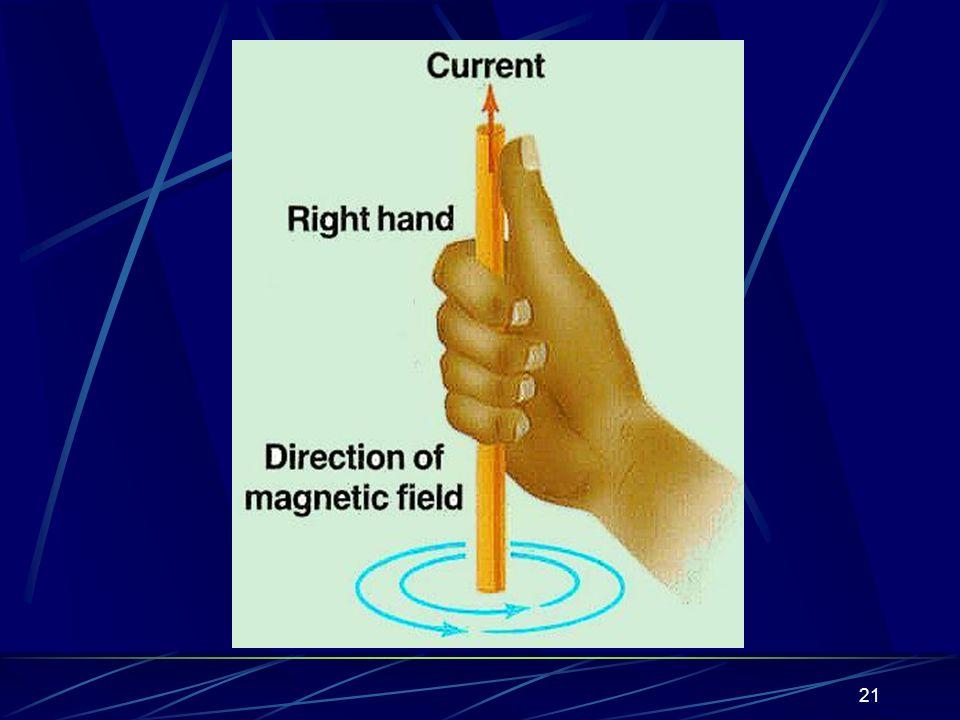 Magnetism And Electromotive Force Ppt Video Online Download