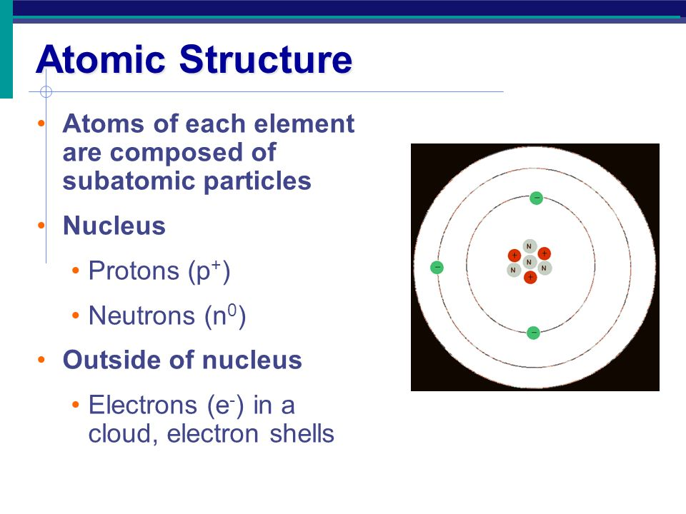 Atomic Structure Atoms of each element are composed of subatomic particles. Nucleus. Protons (p+)