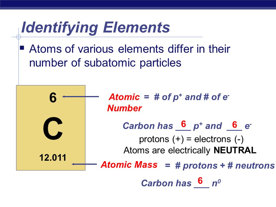Carbon has ___ p+ and ___ e-