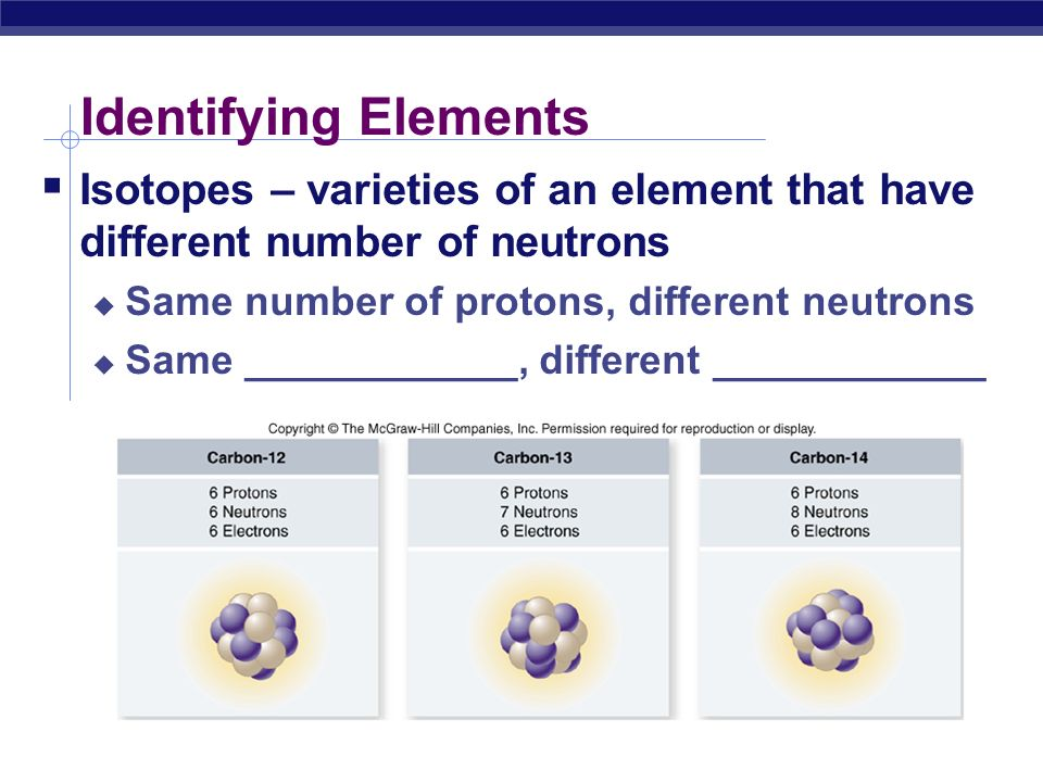 Identifying Elements Isotopes – varieties of an element that have different number of neutrons. Same number of protons, different neutrons.