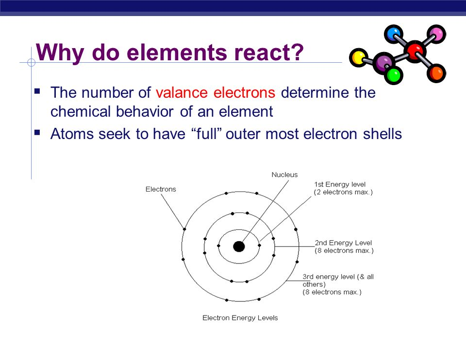 Why do elements react The number of valance electrons determine the chemical behavior of an element.