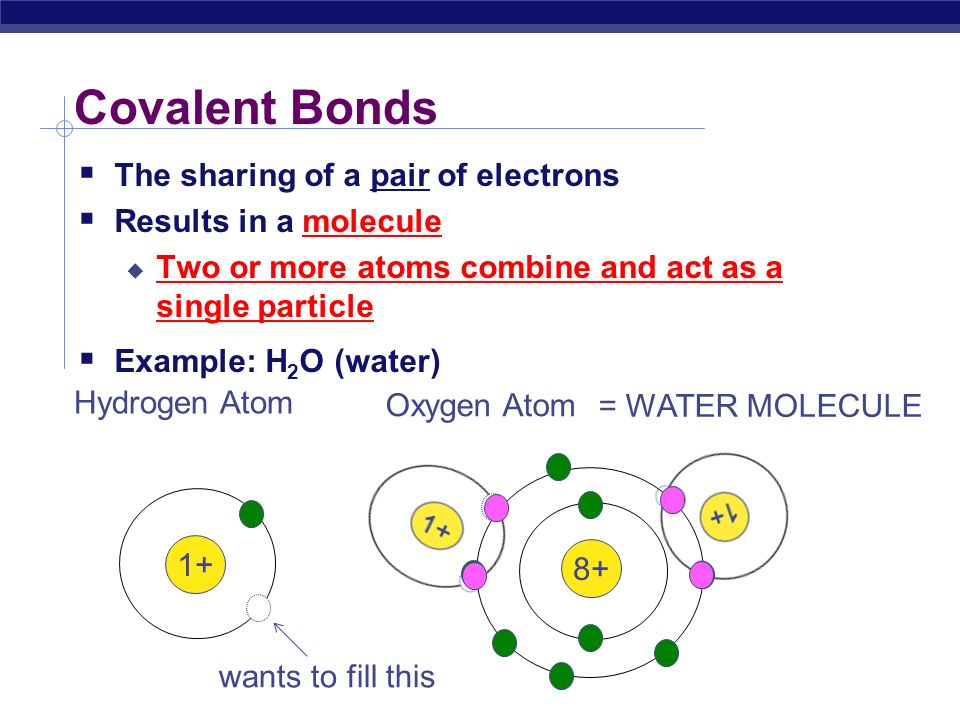 Covalent Bonds The sharing of a pair of electrons