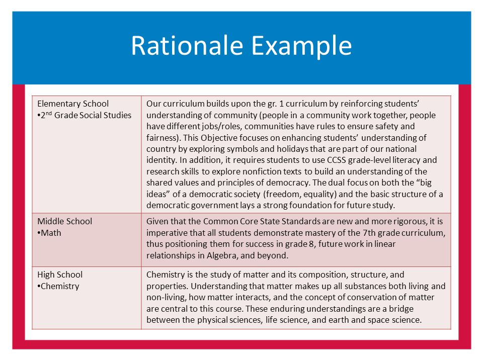 research rationale sample