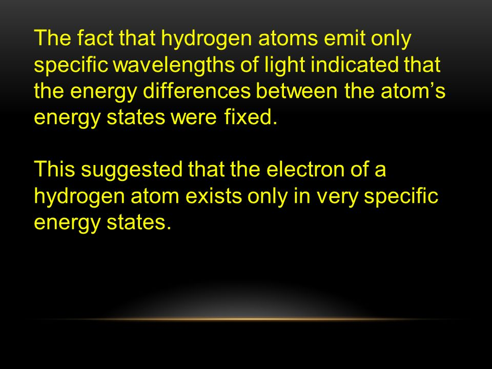 The fact that hydrogen atoms emit only specific wavelengths of light indicated that the energy differences between the atom's energy states were fixed.