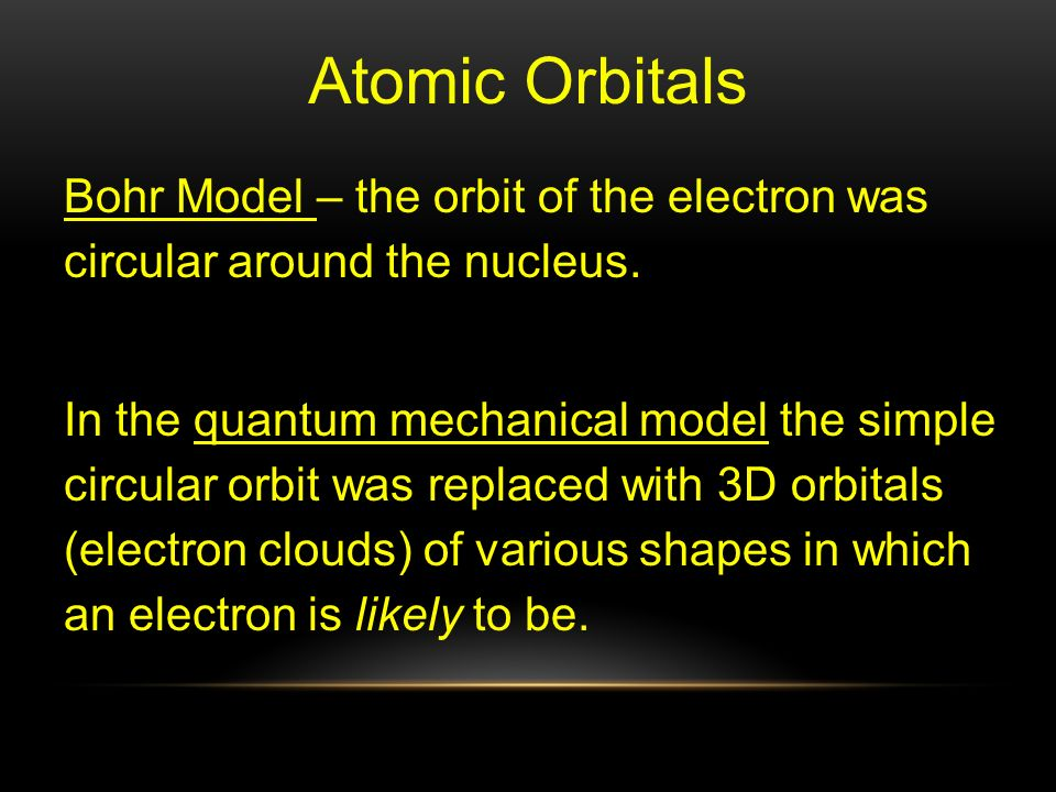 Atomic Orbitals Bohr Model – the orbit of the electron was circular around the nucleus.