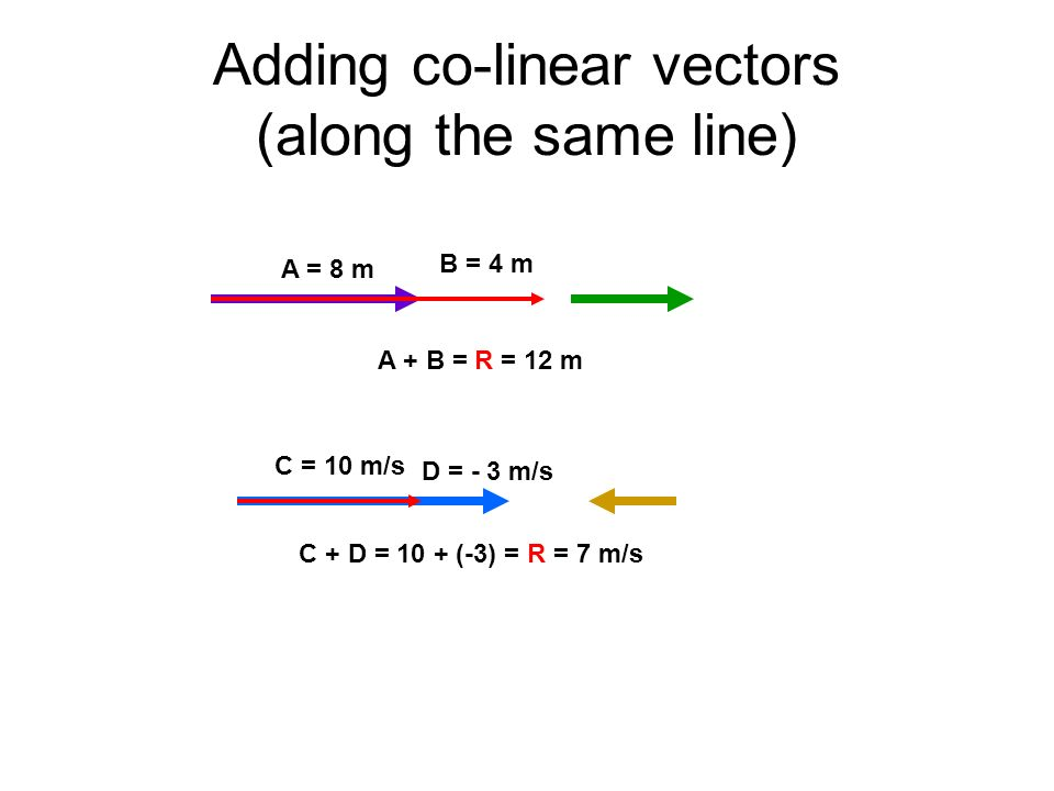 Adding co-linear vectors (along the same line)