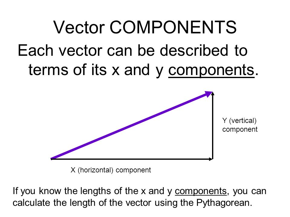 Vector COMPONENTS Each vector can be described to terms of its x and y components. Y (vertical) component.