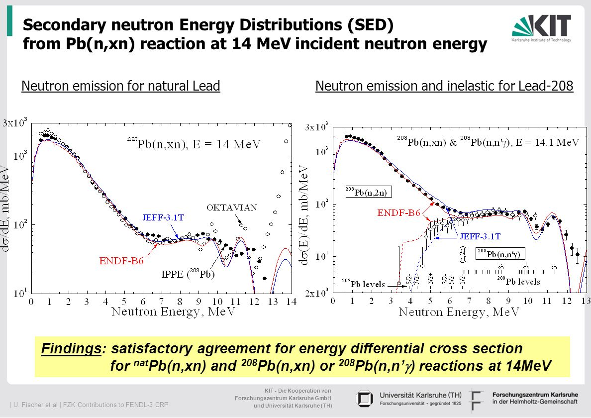 Secondary neutron Energy Distributions (SED) from Pb(n,xn) reaction at 14 MeV incident neutron energy