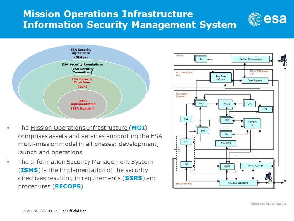 Eosc Generic Application Security Framework Ppt Video Online Download