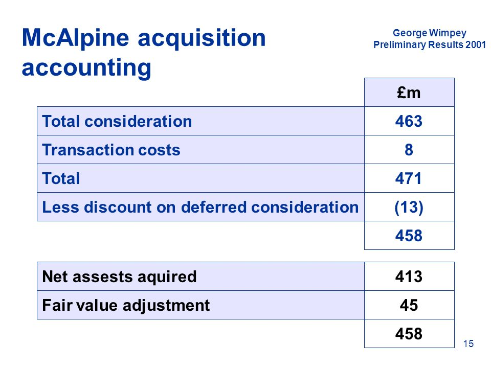McAlpine acquisition accounting