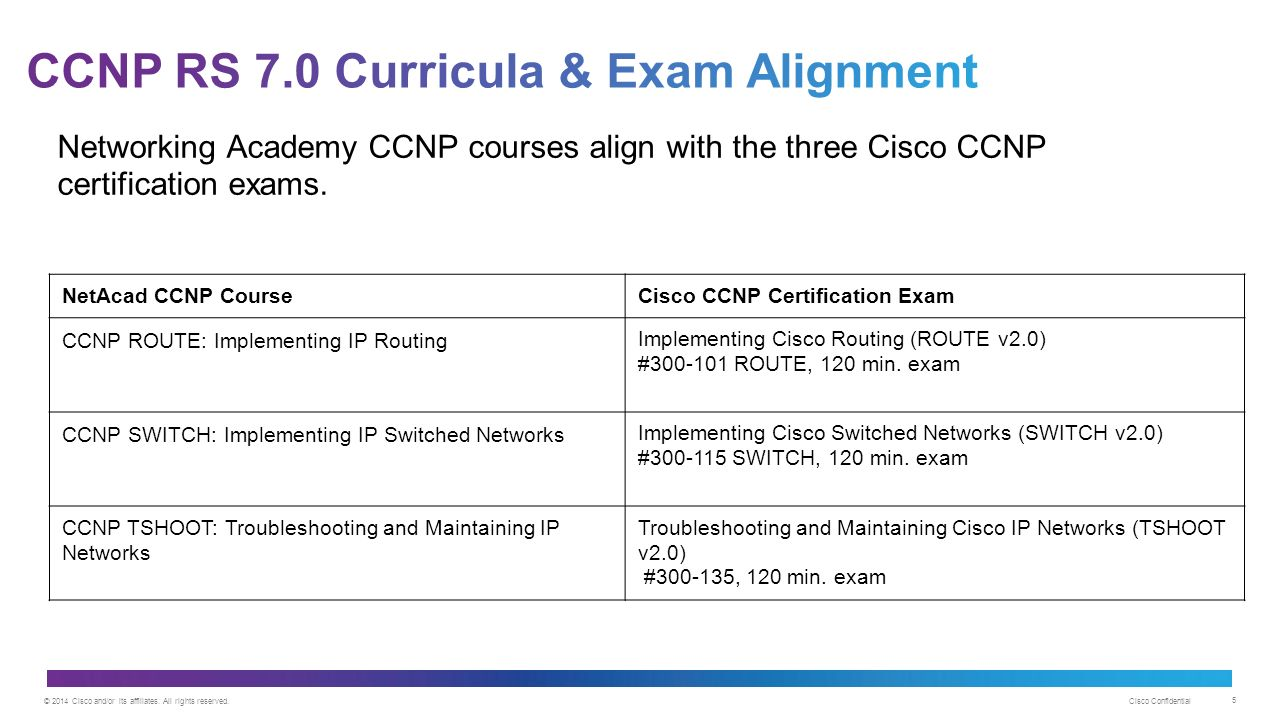 CCNP RS 7.0 Course Overview - ppt download