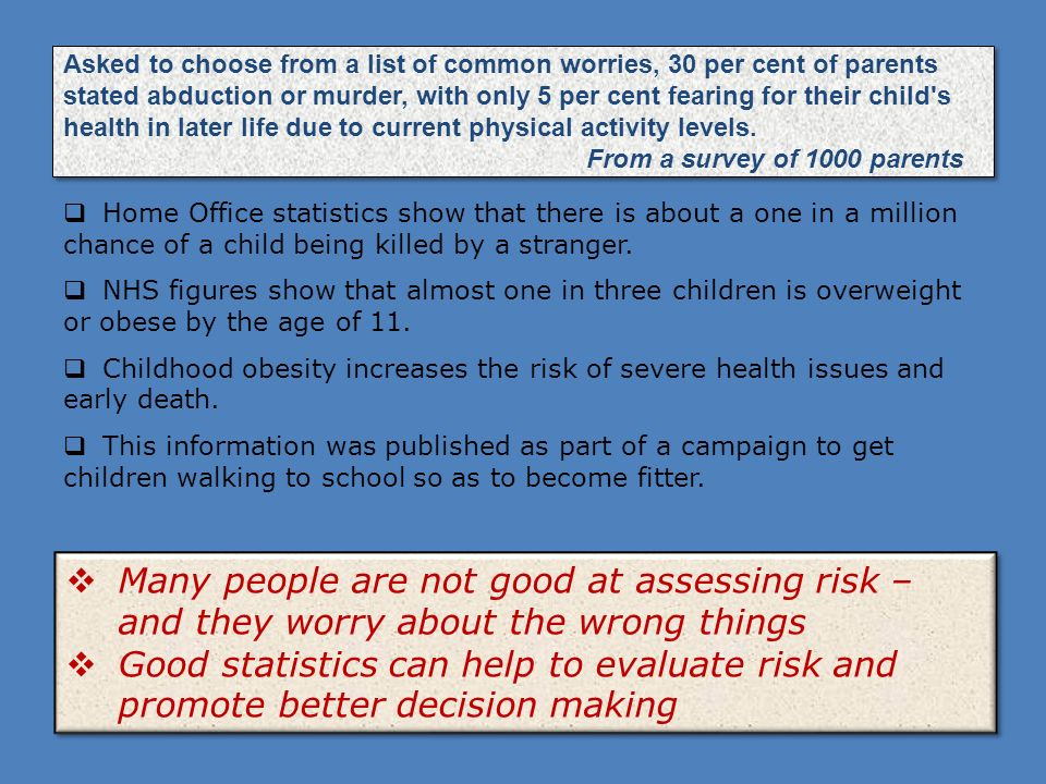 Asked to choose from a list of common worries, 30 per cent of parents stated abduction or murder, with only 5 per cent fearing for their child s health in later life due to current physical activity levels. From a survey of 1000 parents