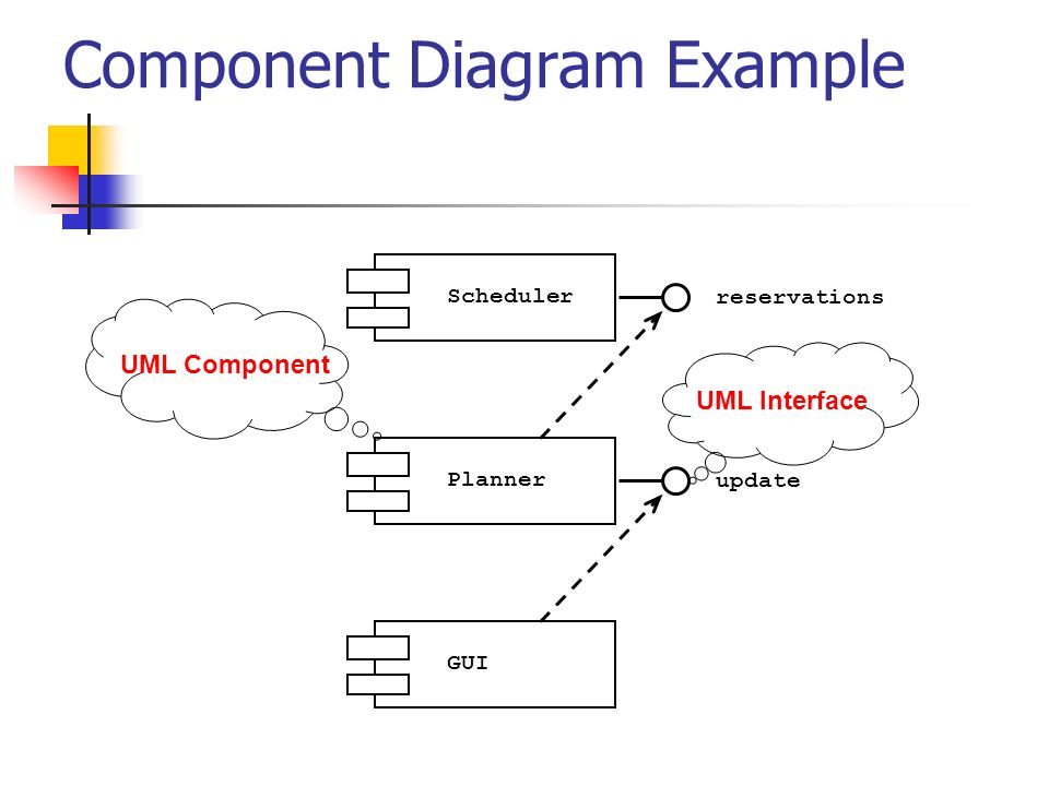 Uml Packages Related Diagrams Ppt Download