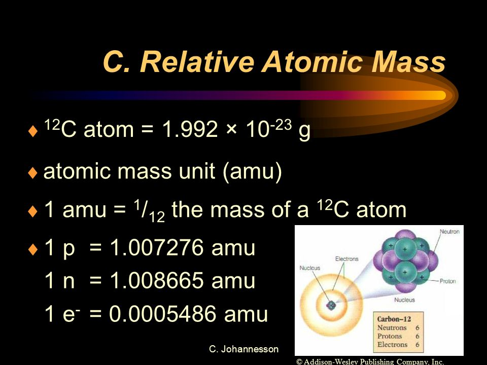 C. Relative Atomic Mass 12C atom = × g