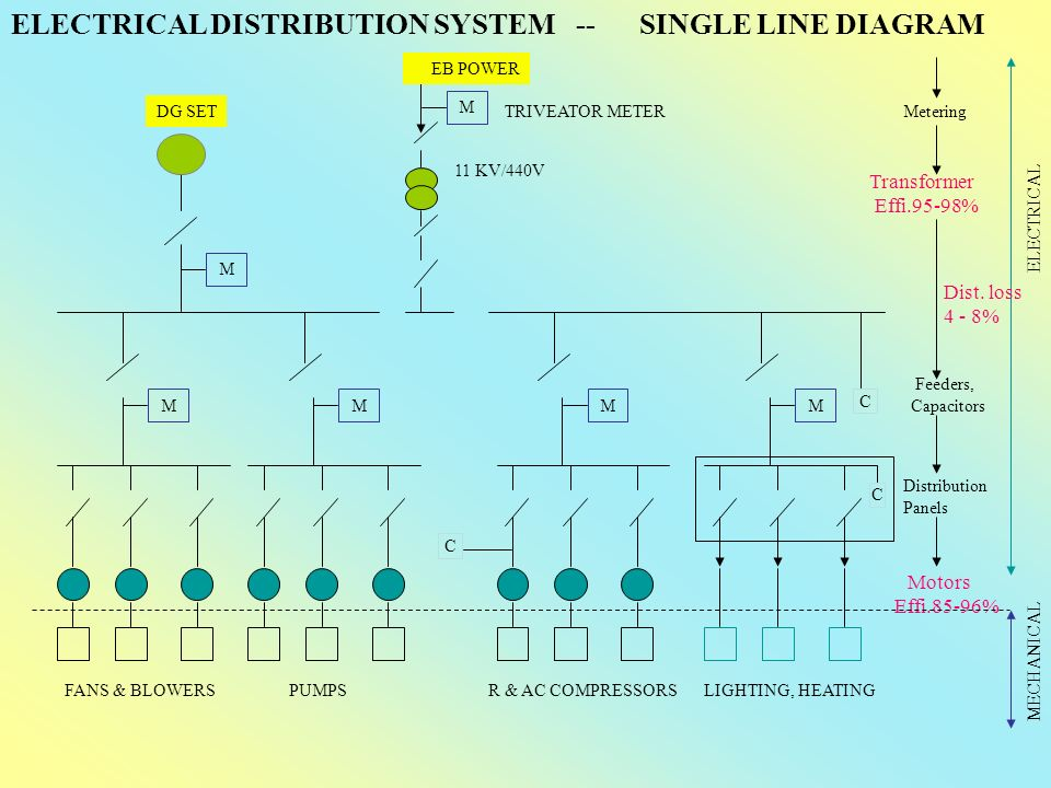 One Line Diagram Electrical Metering - Car Wiring Diagrams Explained •