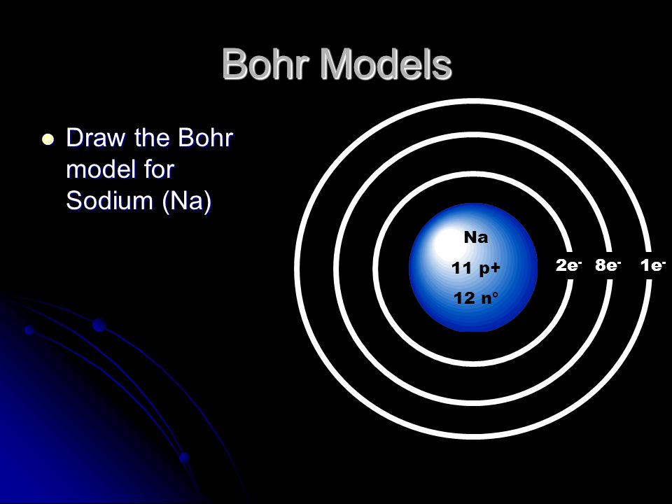 Bohr Models Valence And The Octet Rule Ppt Video Online Download